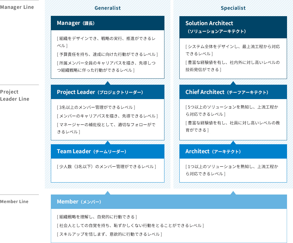 network1-img_05_01